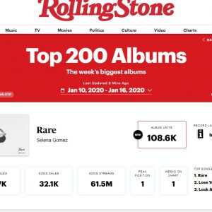 21 January Rare is #1 on Ralling Stones Top 200 Albums Chart and on the Radio