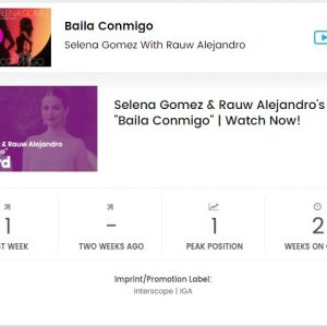 "17 February Baila Conmigo is at #4 on Billboard Latin Digital Songs Sales & ""Rare"" re-enters RollingStone Top 200 Albums Chart at #186!"