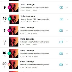 "23 February ""Baila Conmigo"" this week on Billboard Charts"
